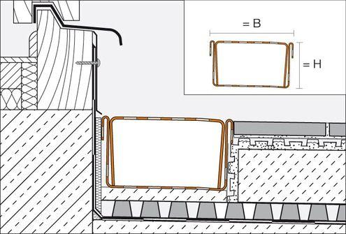 Schluter Profile Entkopplung Drainage Plattenlager Fur Balkone