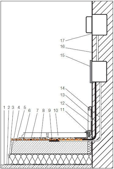 elektrische fl chenheizung f r wand und boden ais. Black Bedroom Furniture Sets. Home Design Ideas