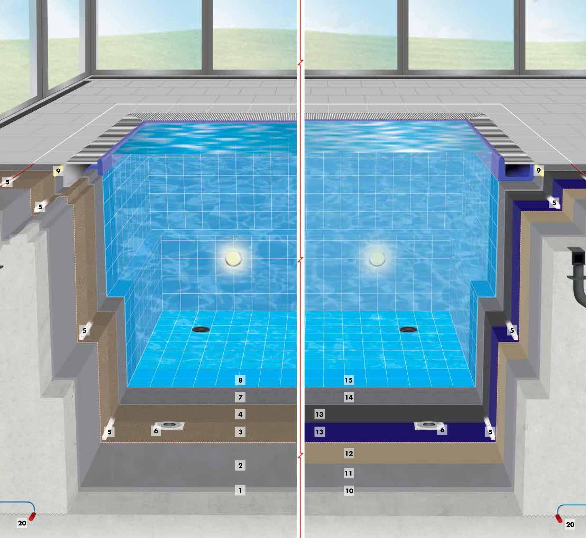 fliesen verlegung und abdichtung in schwimmbad und sauna ais. Black Bedroom Furniture Sets. Home Design Ideas