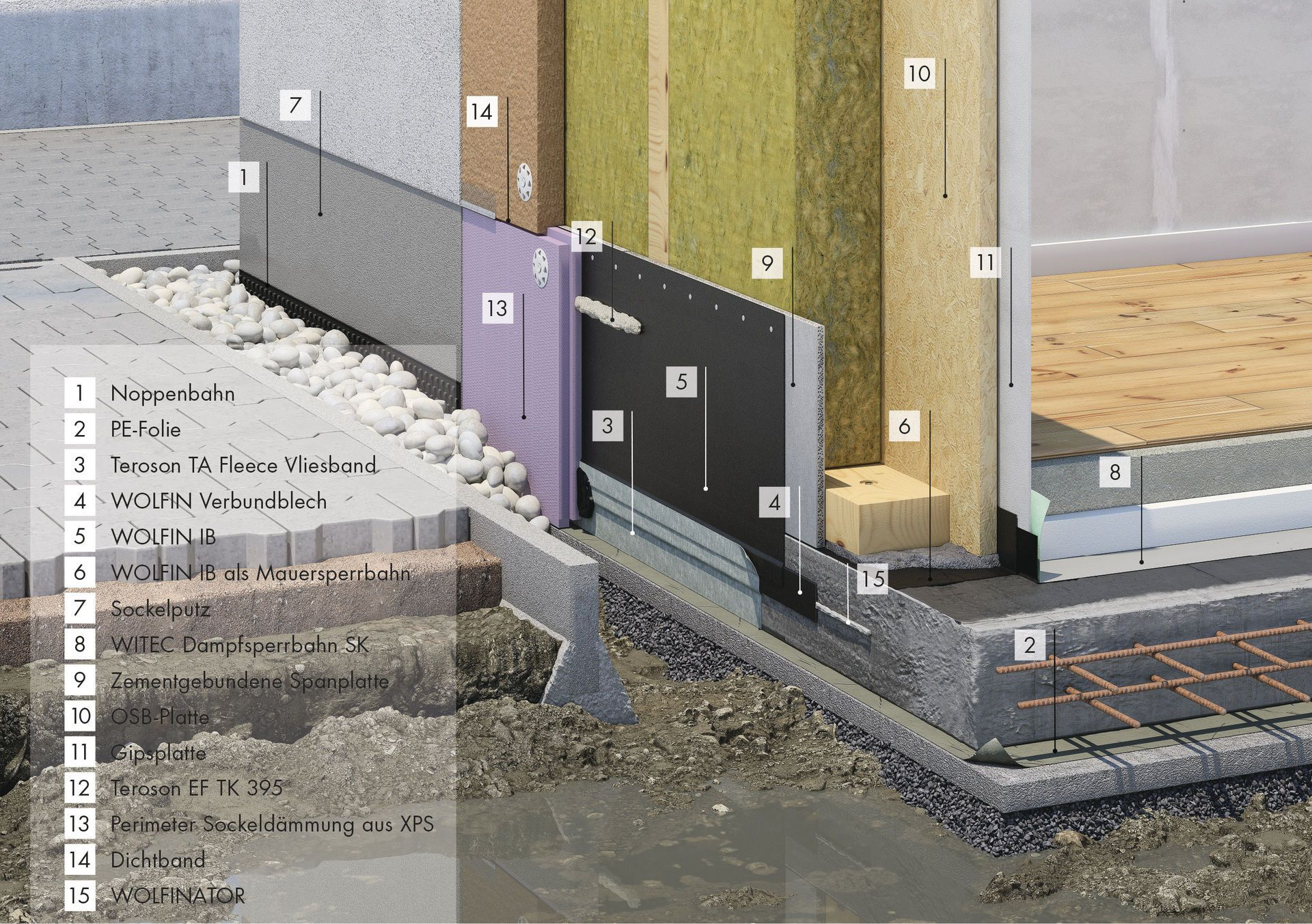 wolfin systeme f r die bauwerksabdichtung im holzbau ais. Black Bedroom Furniture Sets. Home Design Ideas