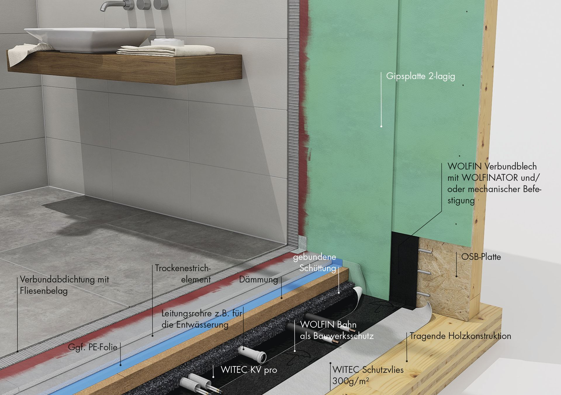 wolfin bautechnik ais. Black Bedroom Furniture Sets. Home Design Ideas