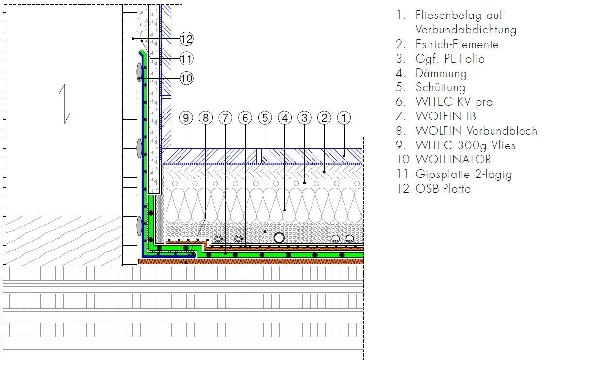 Holzbau detail  WOLFIN Systeme für die Bauwerksabdichtung im Holzbau - ais-online.de