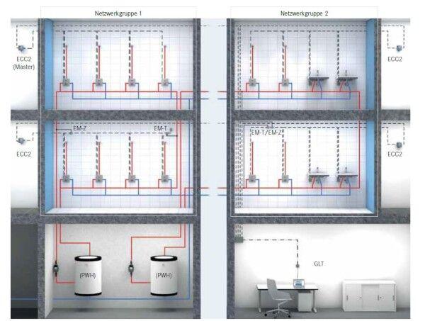 aqua3000 open wassermanagementsystem f r wascharmaturen und duscharmaturen ais. Black Bedroom Furniture Sets. Home Design Ideas