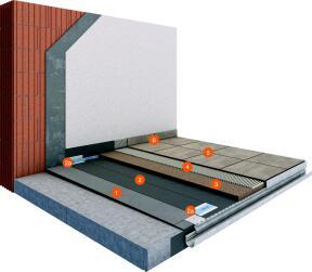 sichere verlegesysteme f r fliesen u naturwerksteine auf. Black Bedroom Furniture Sets. Home Design Ideas