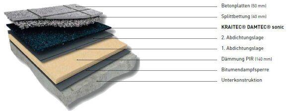 Bautenschutz und sicherheitslagen aus recycling gummigranulat ais - Fliesen auf bitumen kleben ...