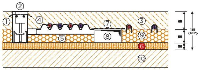 airconomy system fu bodenheizung und kontrollierte. Black Bedroom Furniture Sets. Home Design Ideas