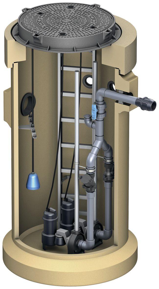pumpstationen aus kunststoff stahlbeton und polymerbeton f r den erdeinbau ais. Black Bedroom Furniture Sets. Home Design Ideas