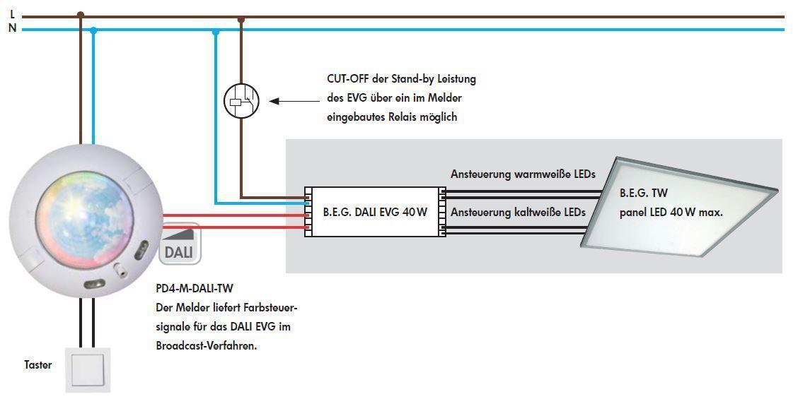 DALI-Präsenzmelder mit HCL-Funktion für biodynamisches Licht - ais ...