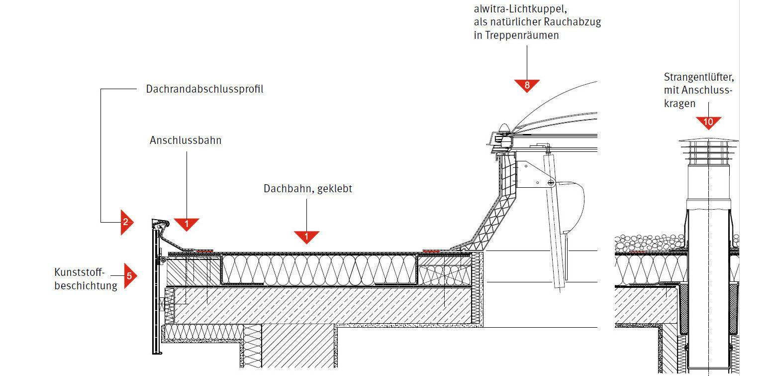 Flachdach fenster detail  Flachdächer: Dach- und Dichtungsbahnen und Systemkomponenten - ais ...